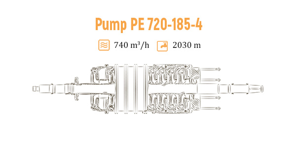 Reconstruction of feed pumps No. 1,2 PE-720-185, unit No. 3