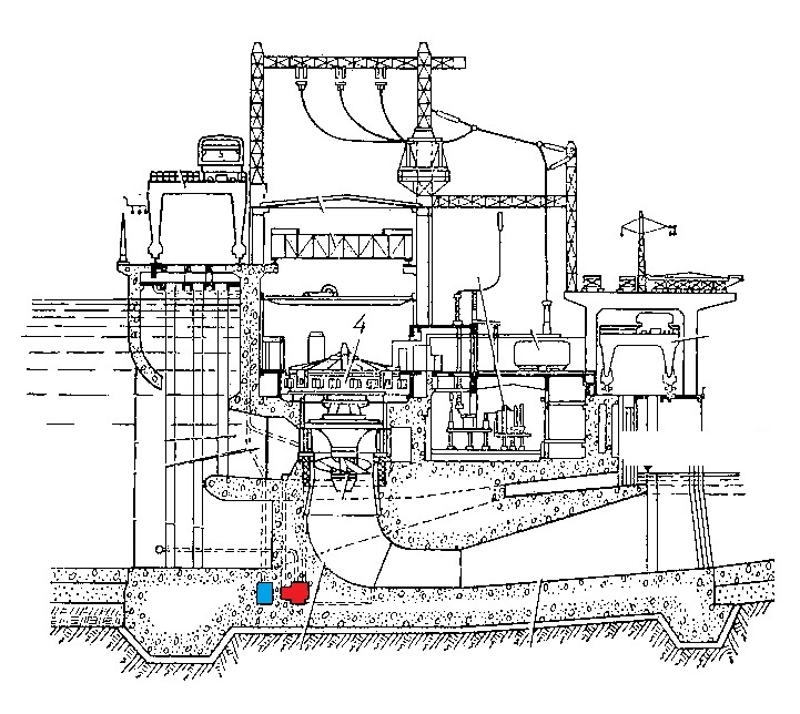 Section of Volzhskaya HPP