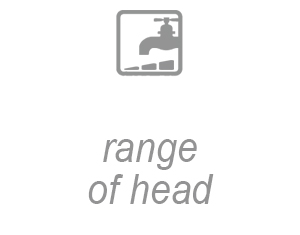 Range of head